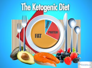 ketogenicdietcover-1024x760